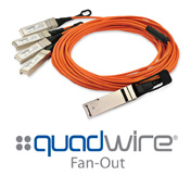 Finisar FCBN510QE2C03 Quadwire 40G 3m QSFP Breakout Fanout Active Optical Cable AOC